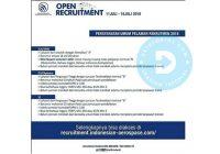 Lowongan Pekerjaan BUMN Dirgantara Indonesia 2018 Terbaru