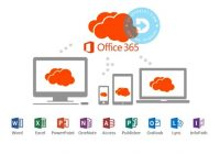 Microsoft Office 365 System Requirements, Microsoft Office 365 Pro Plus Offline Gdrive